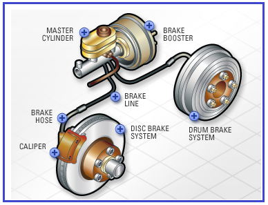 8729553_orig brake shop ft pierce total auto care center auto repair brake